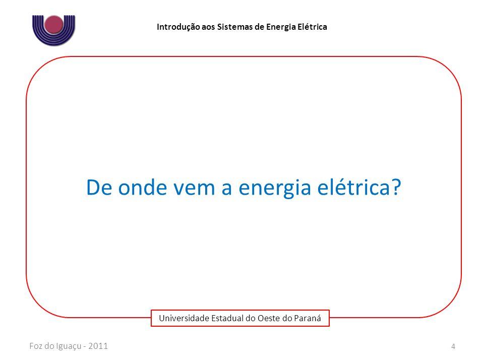 De onde vem a energia elétrica