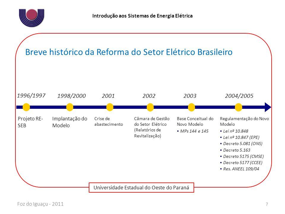 Breve histórico da Reforma do Setor Elétrico Brasileiro