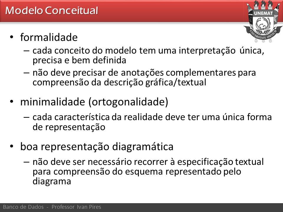 minimalidade (ortogonalidade)