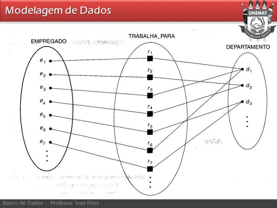 Modelagem de Dados Banco de Dados - Professor Ivan Pires