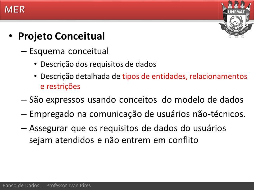 Projeto Conceitual MER Esquema conceitual