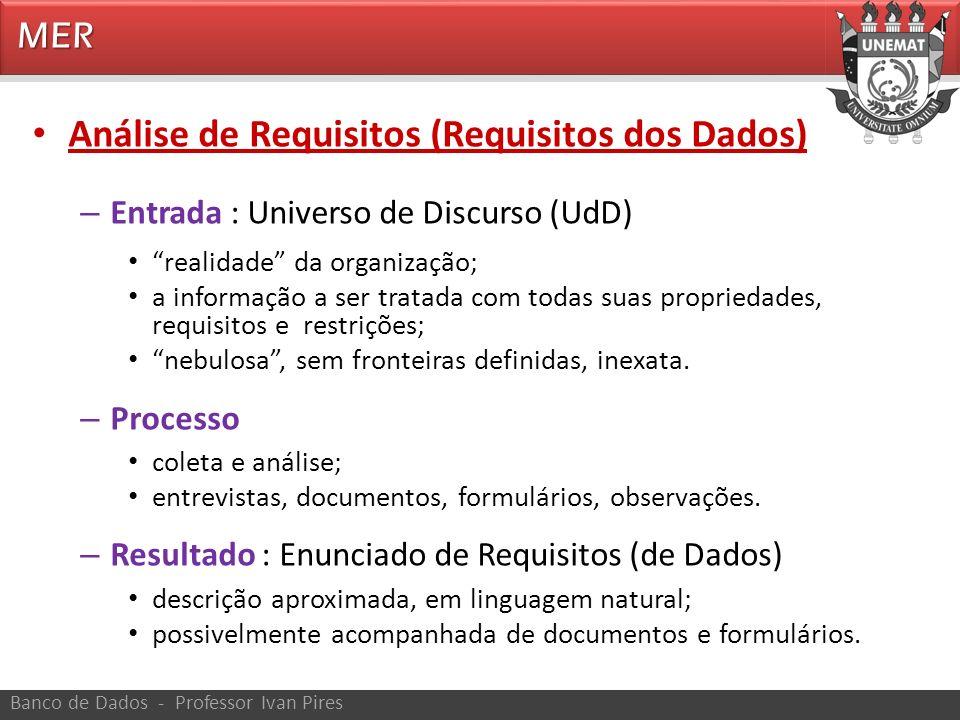 Análise de Requisitos (Requisitos dos Dados)
