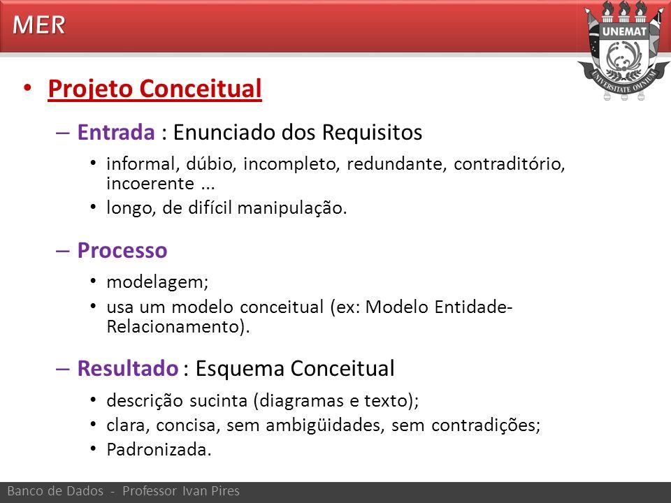 Projeto Conceitual MER Entrada : Enunciado dos Requisitos Processo