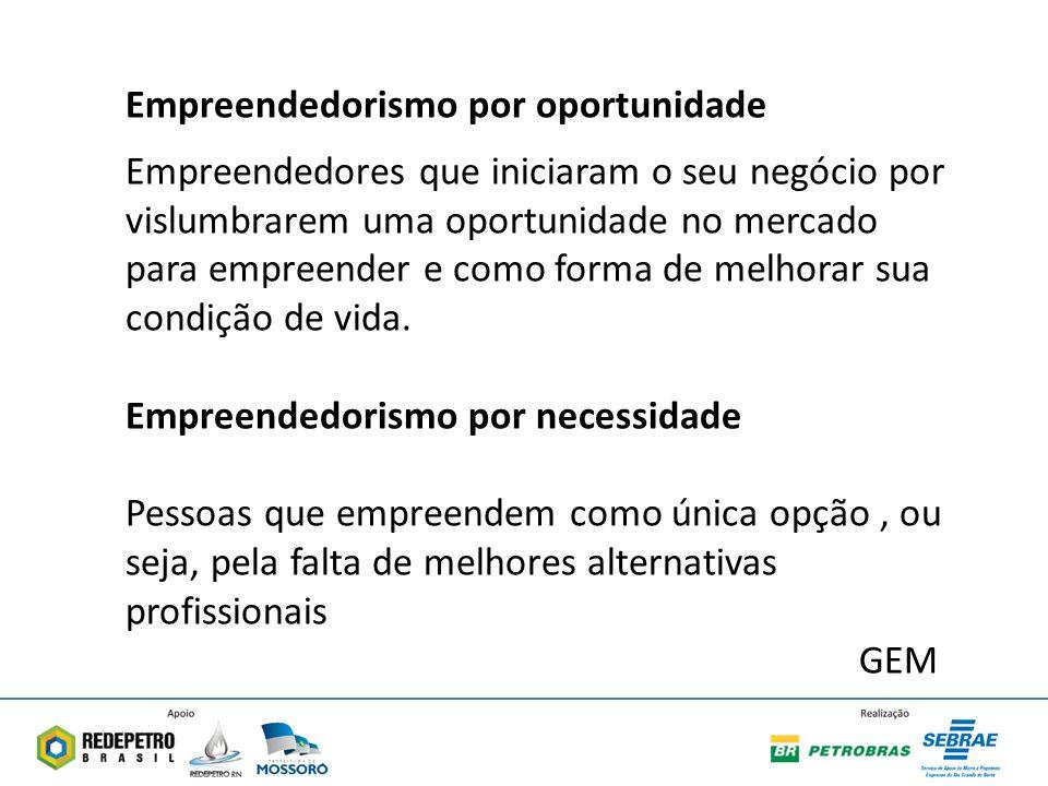 Empreendedorismo por oportunidade
