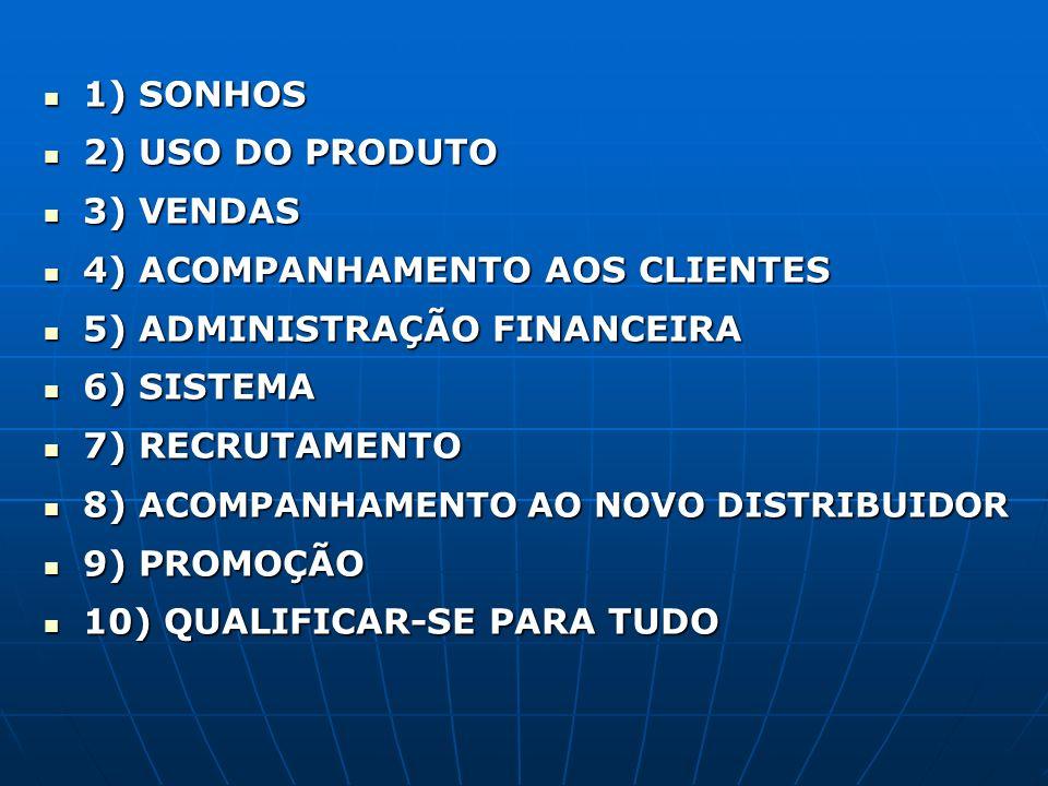 1) SONHOS 2) USO DO PRODUTO. 3) VENDAS. 4) ACOMPANHAMENTO AOS CLIENTES. 5) ADMINISTRAÇÃO FINANCEIRA.