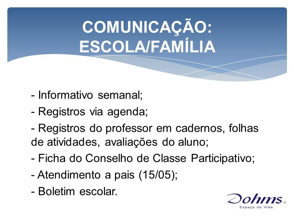 COMUNICAÇÃO: ESCOLA/FAMÍLIA