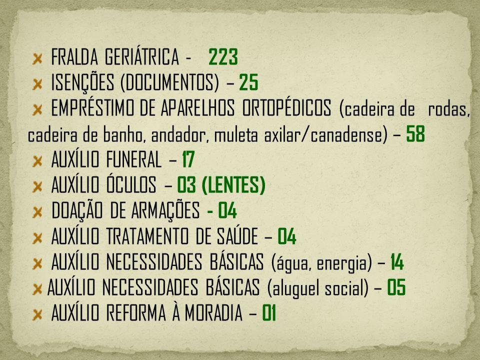FRALDA GERIÁTRICA - 223 ISENÇÕES (DOCUMENTOS) – 25.
