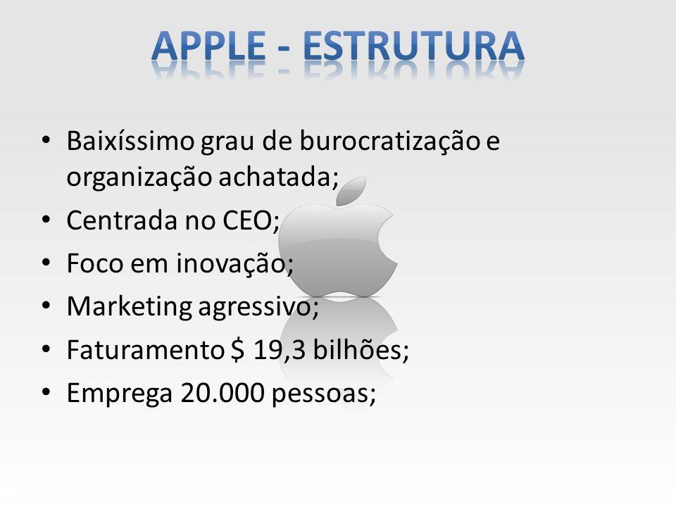 Apple - ESTRUTURA Baixíssimo grau de burocratização e organização achatada; Centrada no CEO; Foco em inovação;