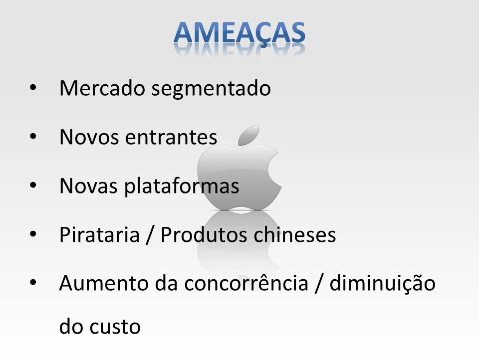 Ameaças Mercado segmentado Novos entrantes Novas plataformas