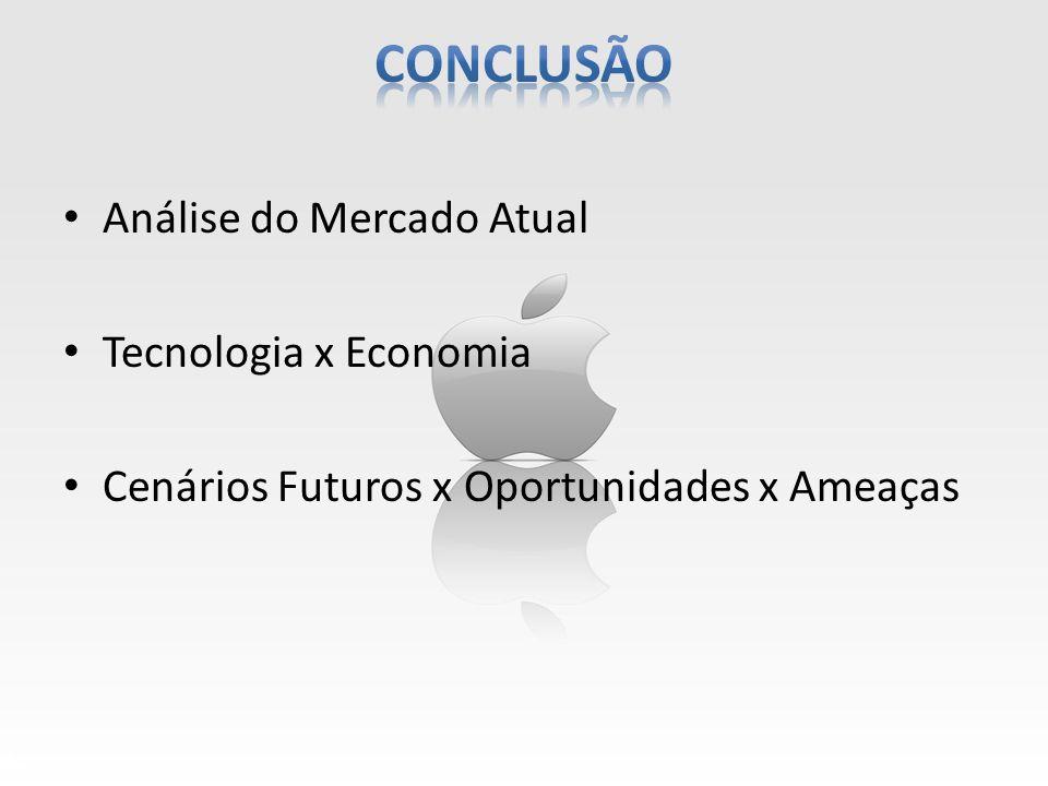 conclusão Análise do Mercado Atual Tecnologia x Economia