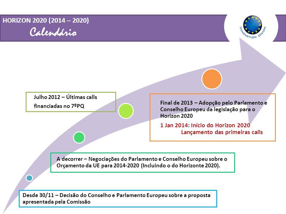 HORIZON 2020 (2014 – 2020) Calendário
