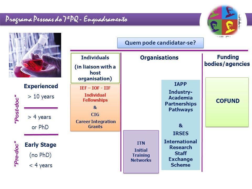 Programa Pessoas do 7ºPQ - Enquadramento