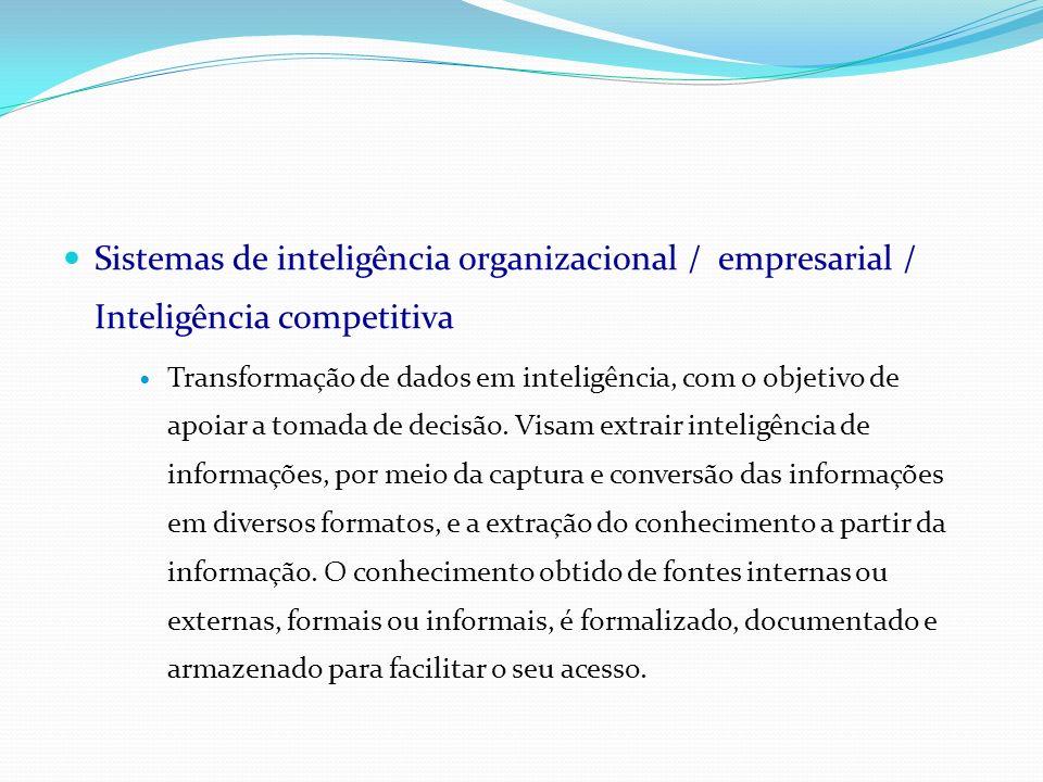 Sistemas de inteligência organizacional / empresarial / Inteligência competitiva