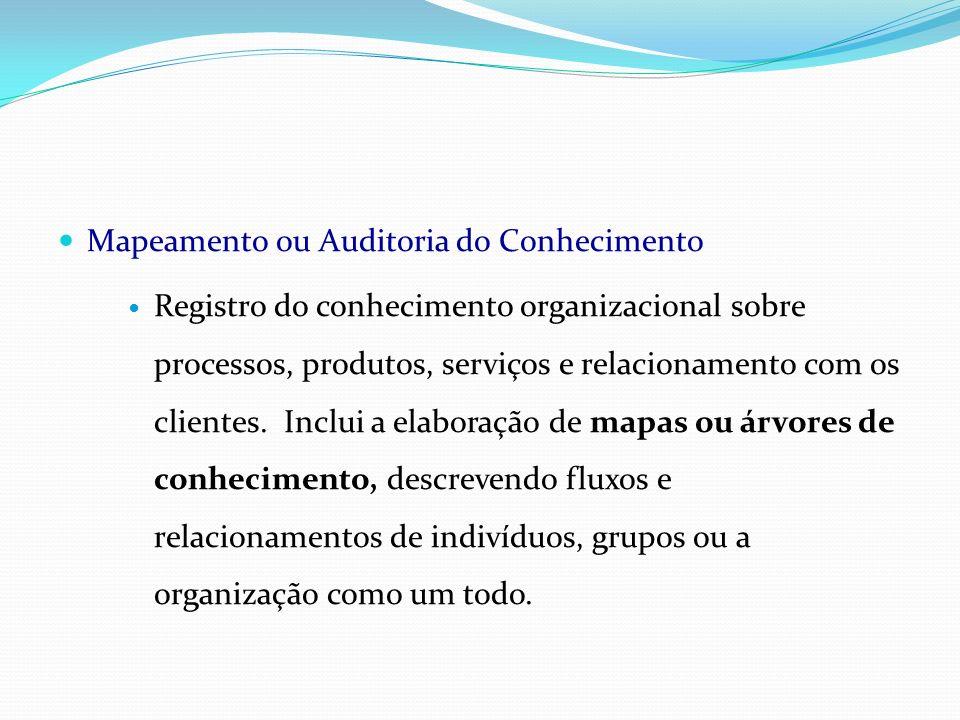 Mapeamento ou Auditoria do Conhecimento