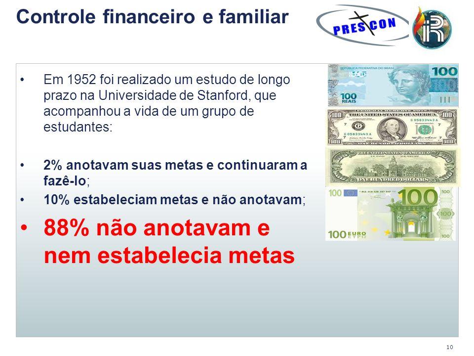 Controle financeiro e familiar