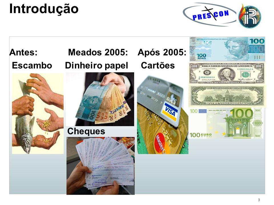 Introdução Antes: Meados 2005: Após 2005: