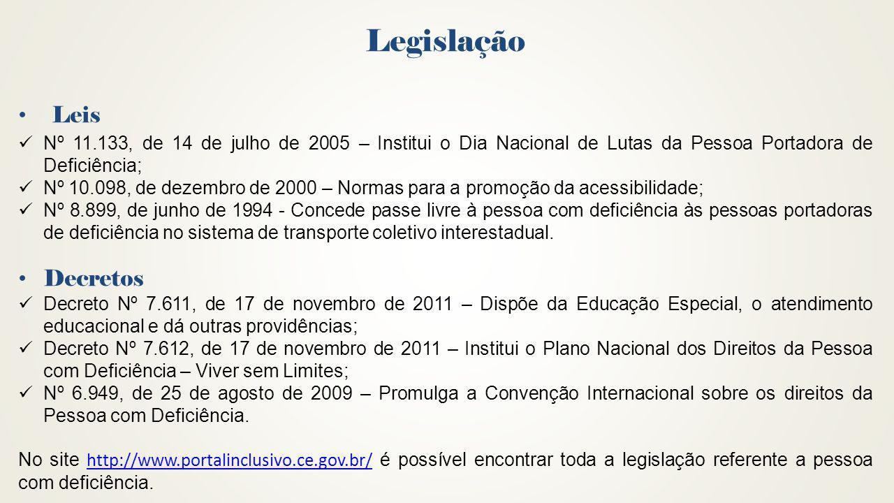 Legislação Leis Decretos