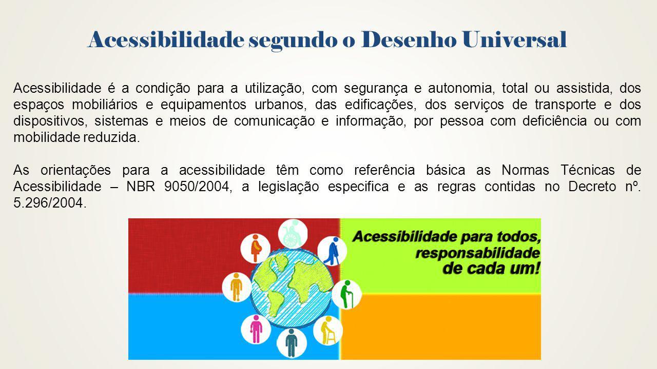 Acessibilidade segundo o Desenho Universal