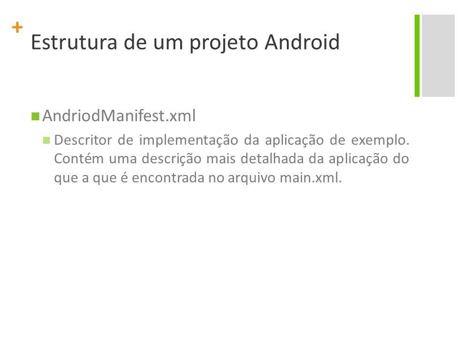 Estrutura de um projeto Android