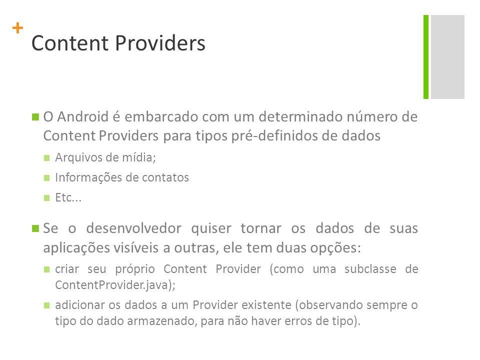 Content Providers O Android é embarcado com um determinado número de Content Providers para tipos pré-definidos de dados.