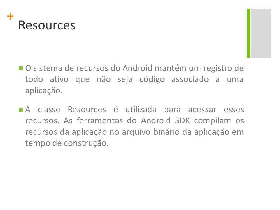 Resources O sistema de recursos do Android mantém um registro de todo ativo que não seja código associado a uma aplicação.