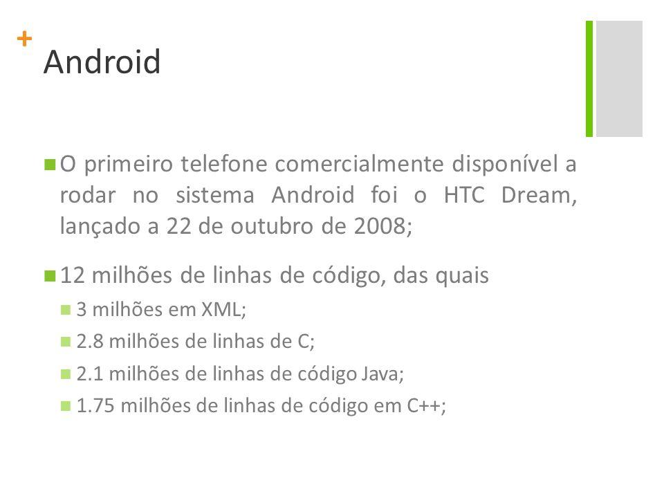 Android O primeiro telefone comercialmente disponível a rodar no sistema Android foi o HTC Dream, lançado a 22 de outubro de 2008;