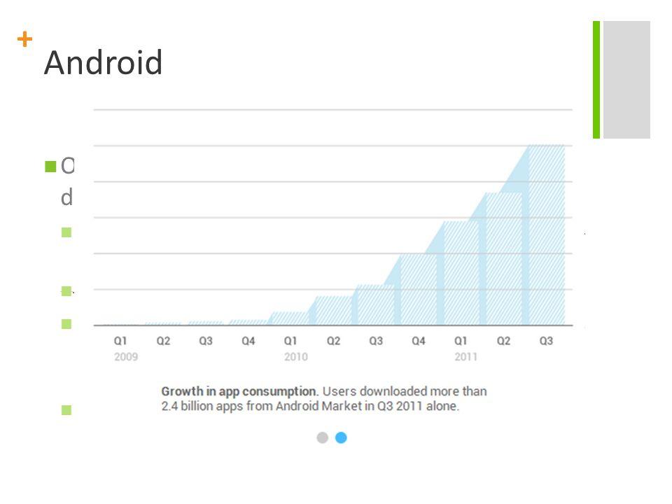 Android OK. Linux... Google... Mas por que eu iria querer desenvolver aplicações para Android