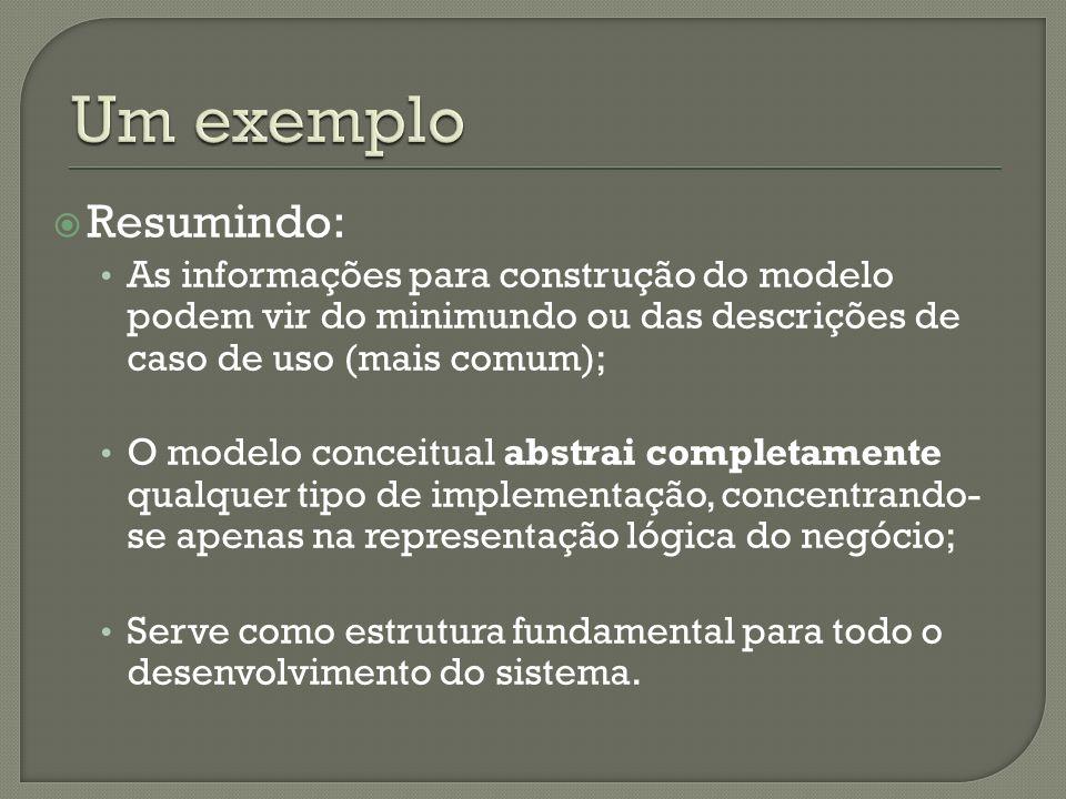 Um exemplo Resumindo: As informações para construção do modelo podem vir do minimundo ou das descrições de caso de uso (mais comum);