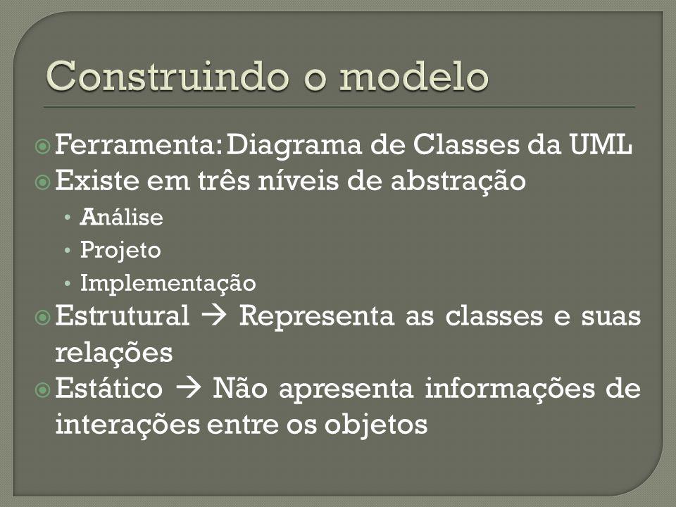 Construindo o modelo Ferramenta: Diagrama de Classes da UML