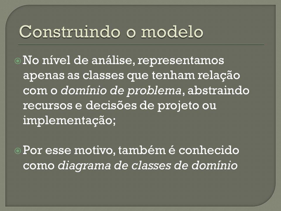 Construindo o modelo