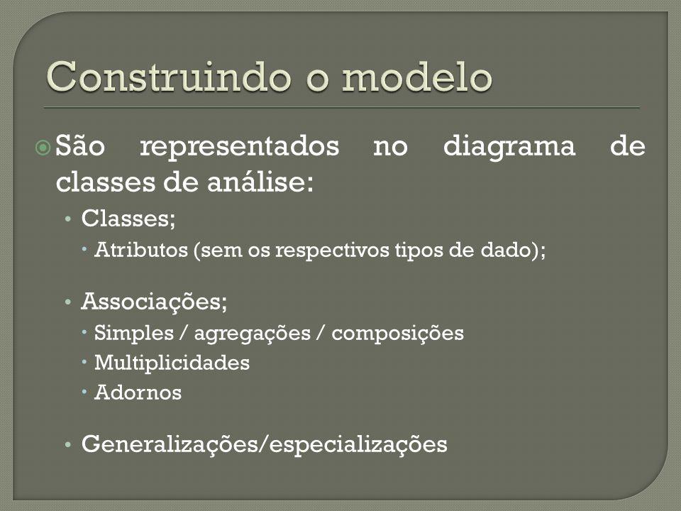 Construindo o modelo São representados no diagrama de classes de análise: Classes; Atributos (sem os respectivos tipos de dado);