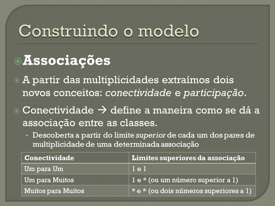 Construindo o modelo Associações
