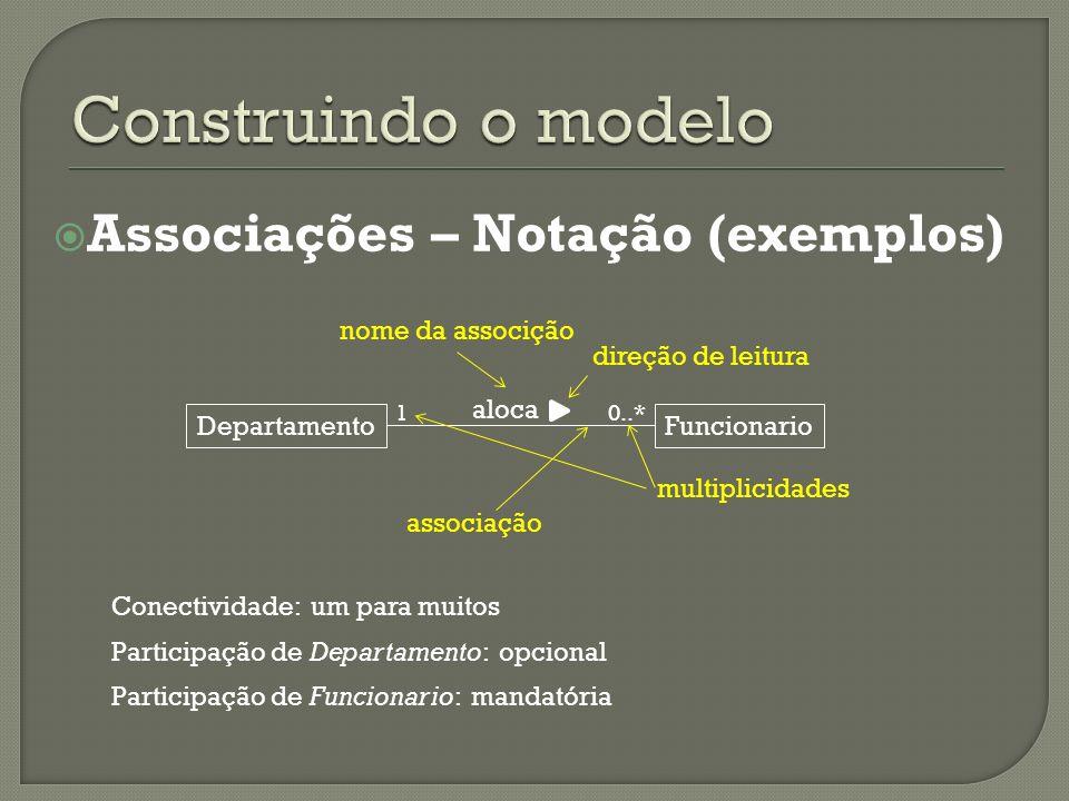 Construindo o modelo Associações – Notação (exemplos)