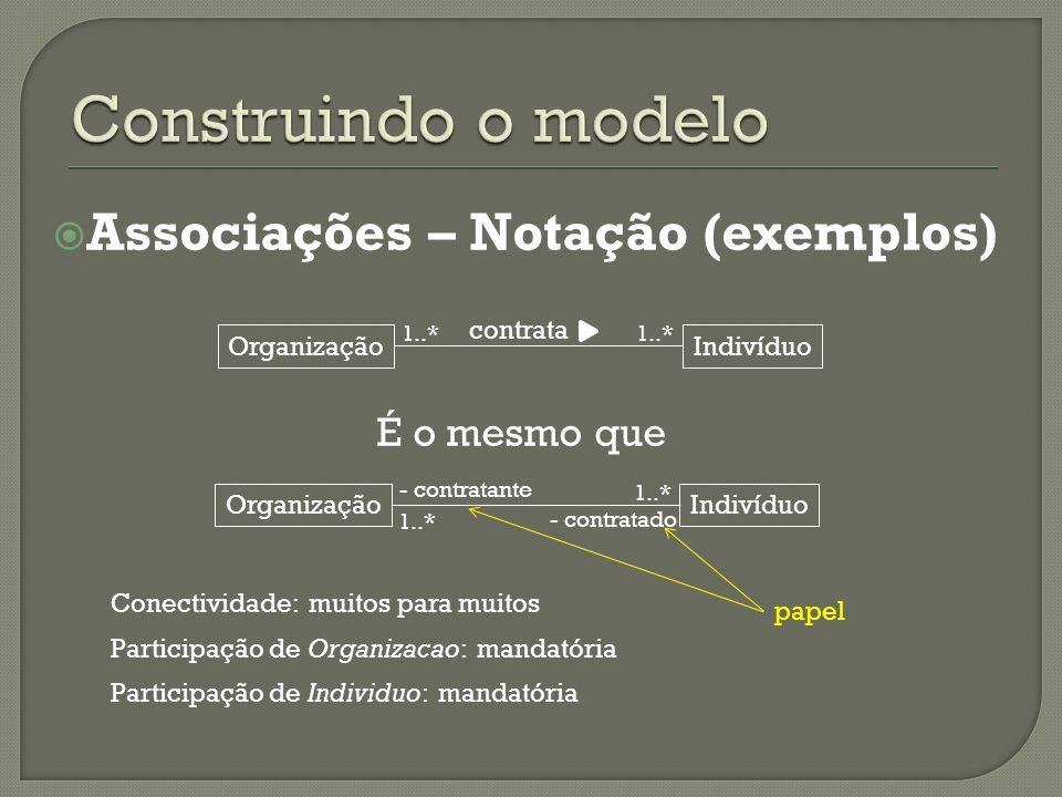 Construindo o modelo Associações – Notação (exemplos) É o mesmo que