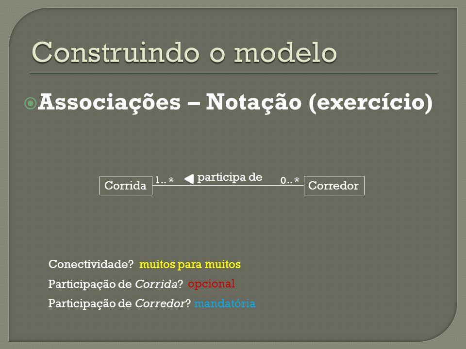 Construindo o modelo Associações – Notação (exercício) participa de