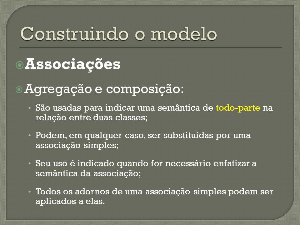 Construindo o modelo Associações Agregação e composição: