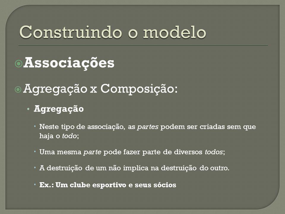 Construindo o modelo Associações Agregação x Composição: Agregação
