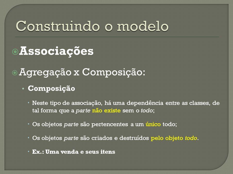 Construindo o modelo Associações Agregação x Composição: Composição