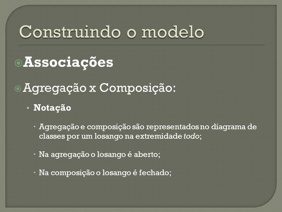 Construindo o modelo Associações Agregação x Composição: Notação