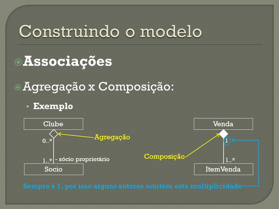 Construindo o modelo Associações Agregação x Composição: Exemplo Clube