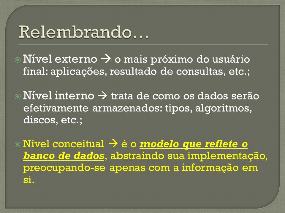 Relembrando… Nível externo  o mais próximo do usuário final: aplicações, resultado de consultas, etc.;