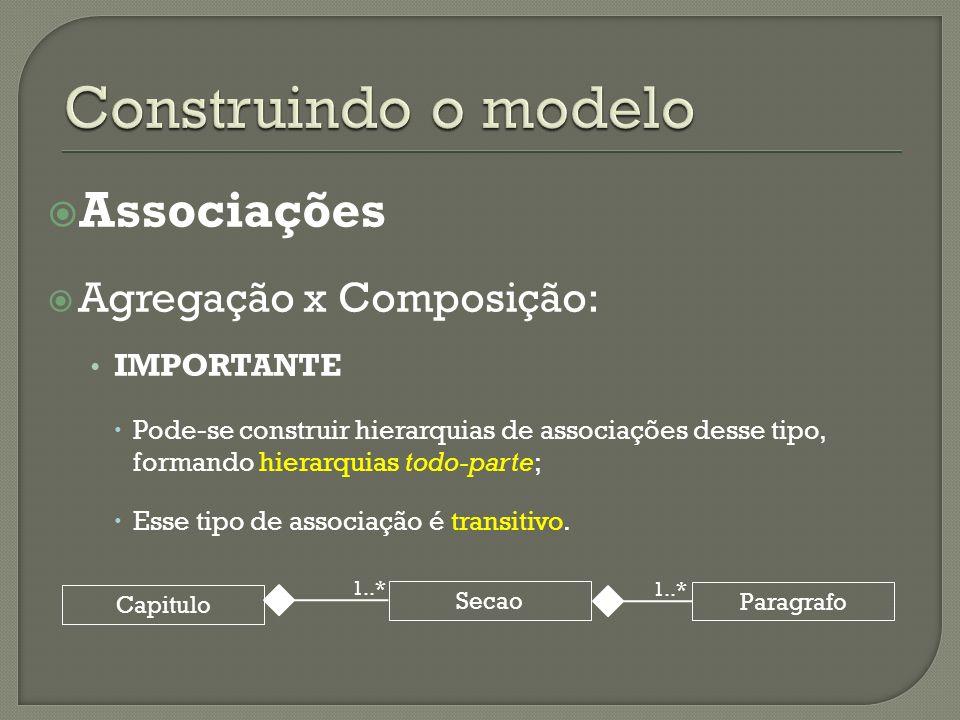 Construindo o modelo Associações Agregação x Composição: IMPORTANTE