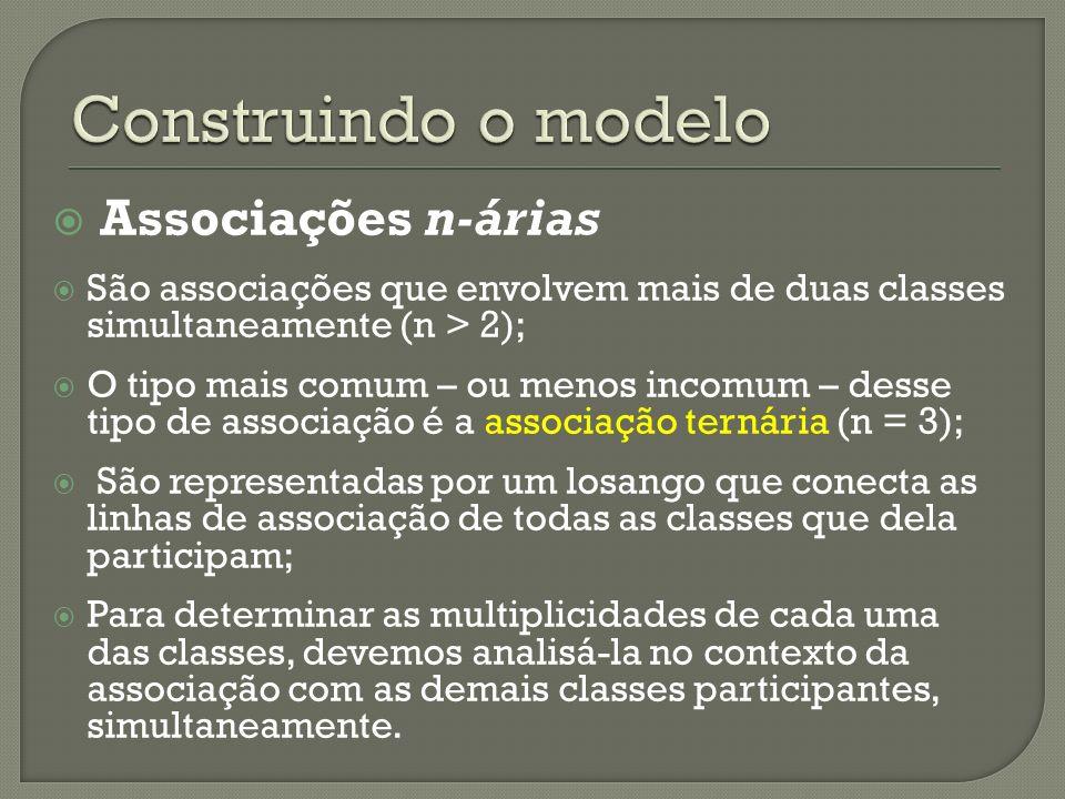 Construindo o modelo Associações n-árias