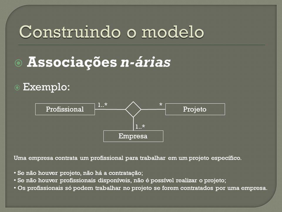 Construindo o modelo Associações n-árias Exemplo: Profissional Projeto