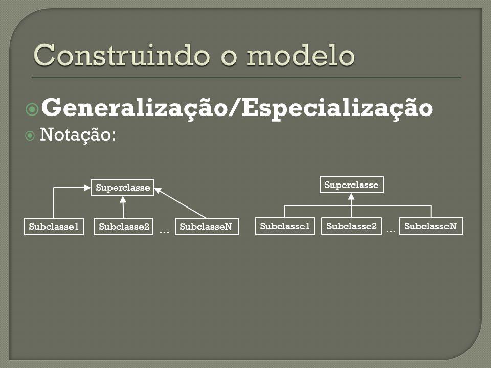 Construindo o modelo Generalização/Especialização Notação: ... ...