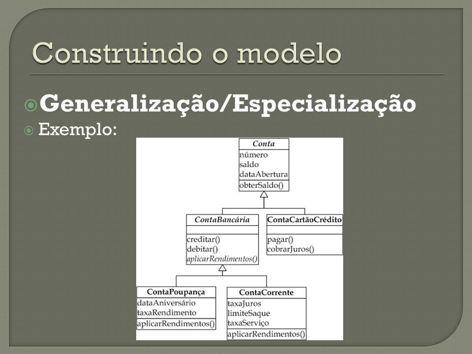 Construindo o modelo Generalização/Especialização Exemplo: