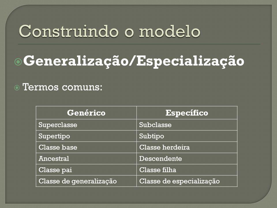 Construindo o modelo Generalização/Especialização Termos comuns: