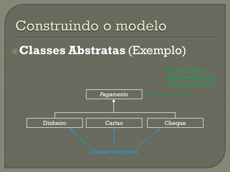 Construindo o modelo Classes Abstratas (Exemplo) Classe abstrata