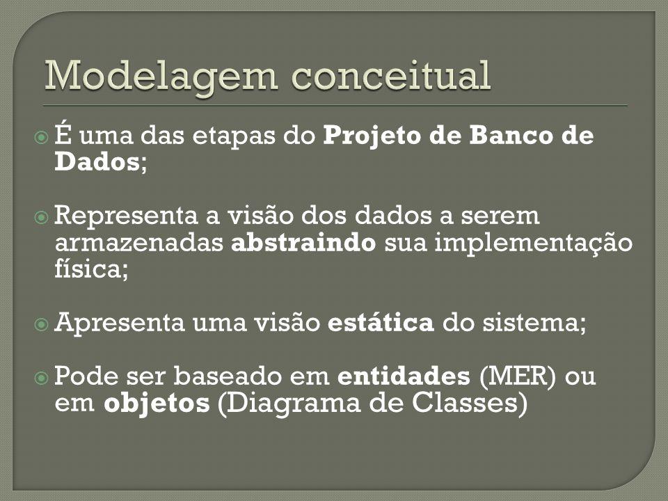 Modelagem conceitual objetos (Diagrama de Classes)
