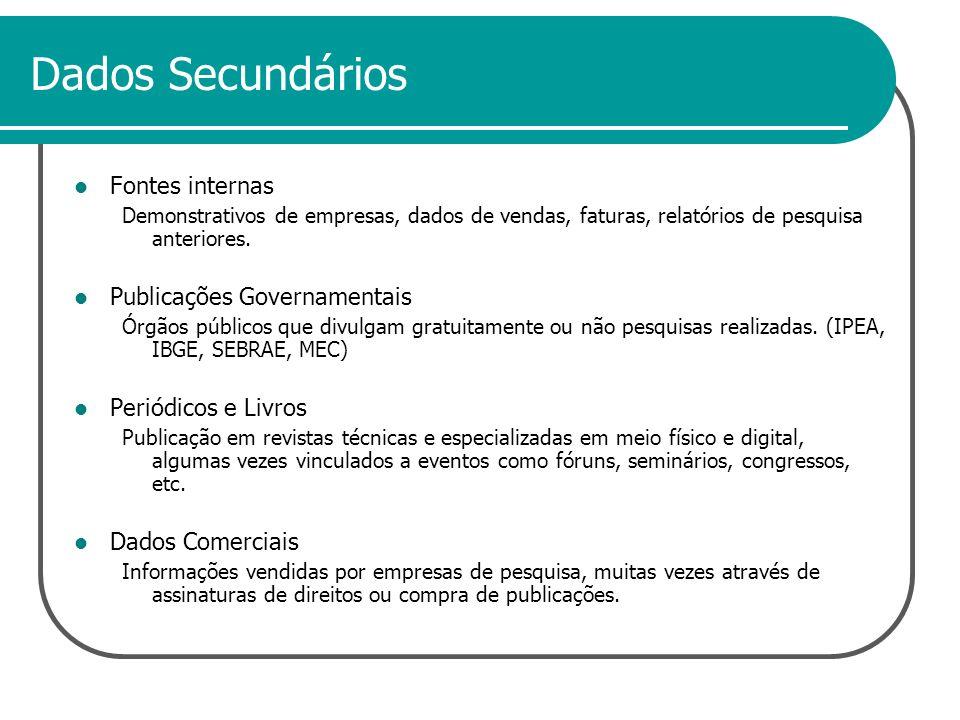 Dados Secundários Fontes internas Publicações Governamentais
